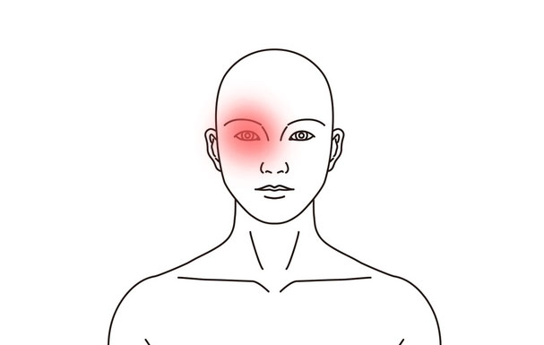 目の奥の痛み